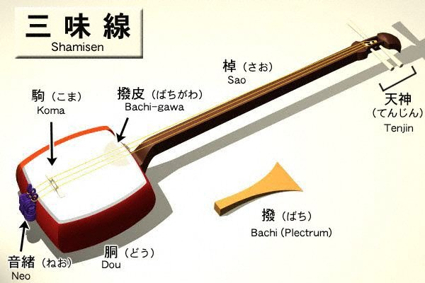 What is a shamisen?